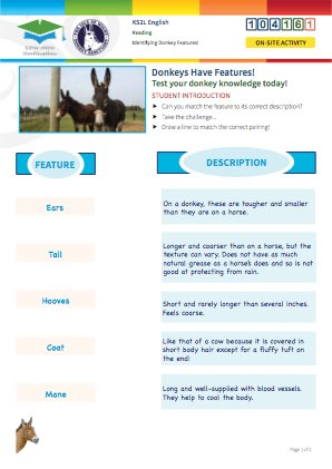 Click to view Resource 104161 Understanding Donkey Features